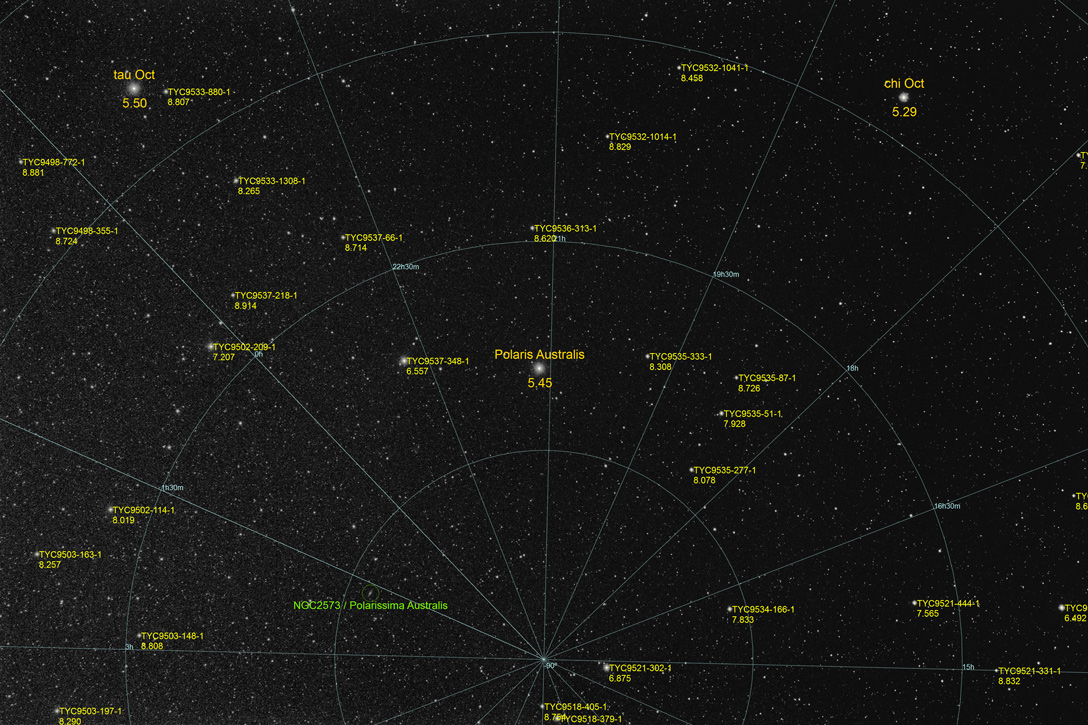 Polaris_Australis_Annotated.jpg